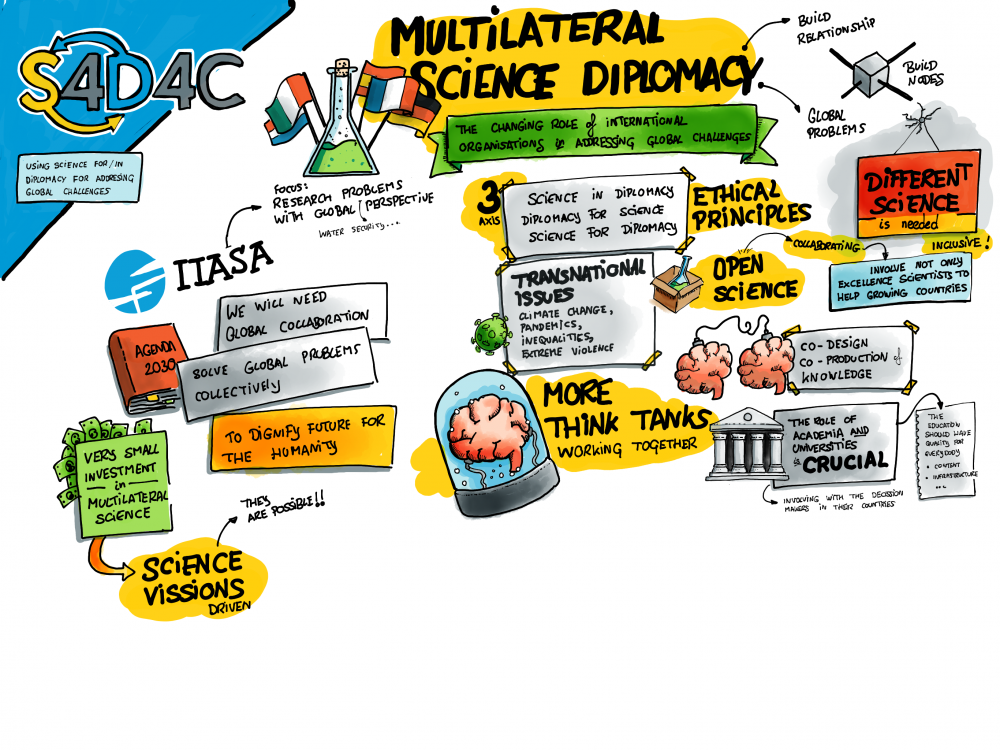 Day 3 - Multilateral SD - 17 March