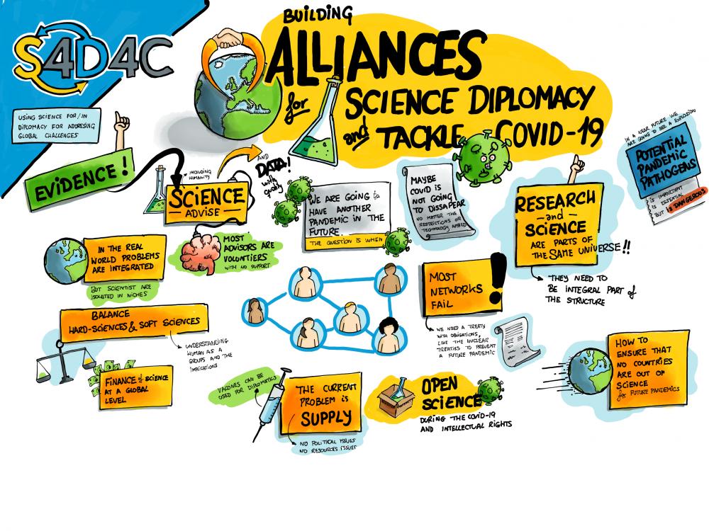 Day 3 - Alliances - March 17